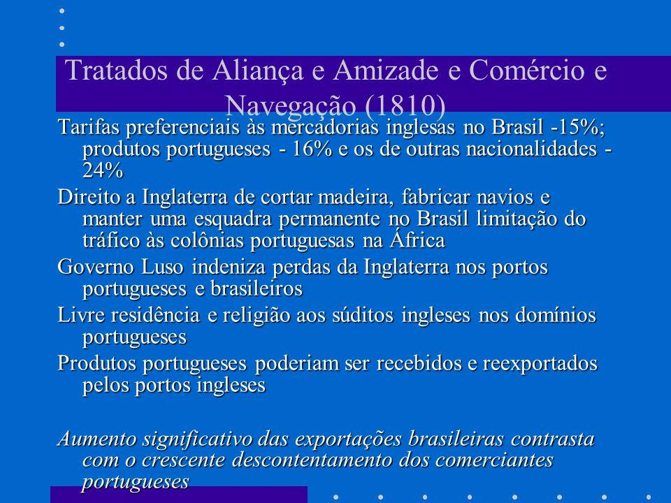 Tratados de Aliança e Amizade e Comércio e Navegação (1810)