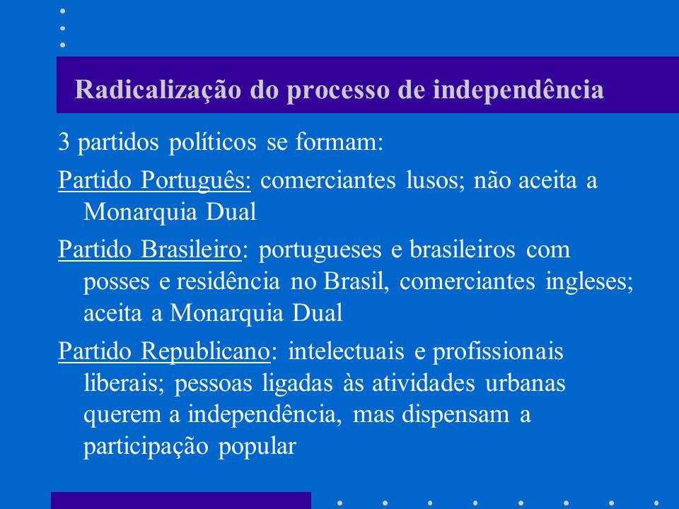 Radicalização do processo de independência