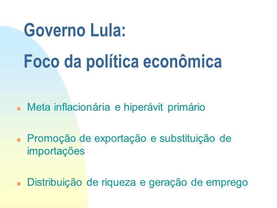 Governo Lula: Foco da política econômica