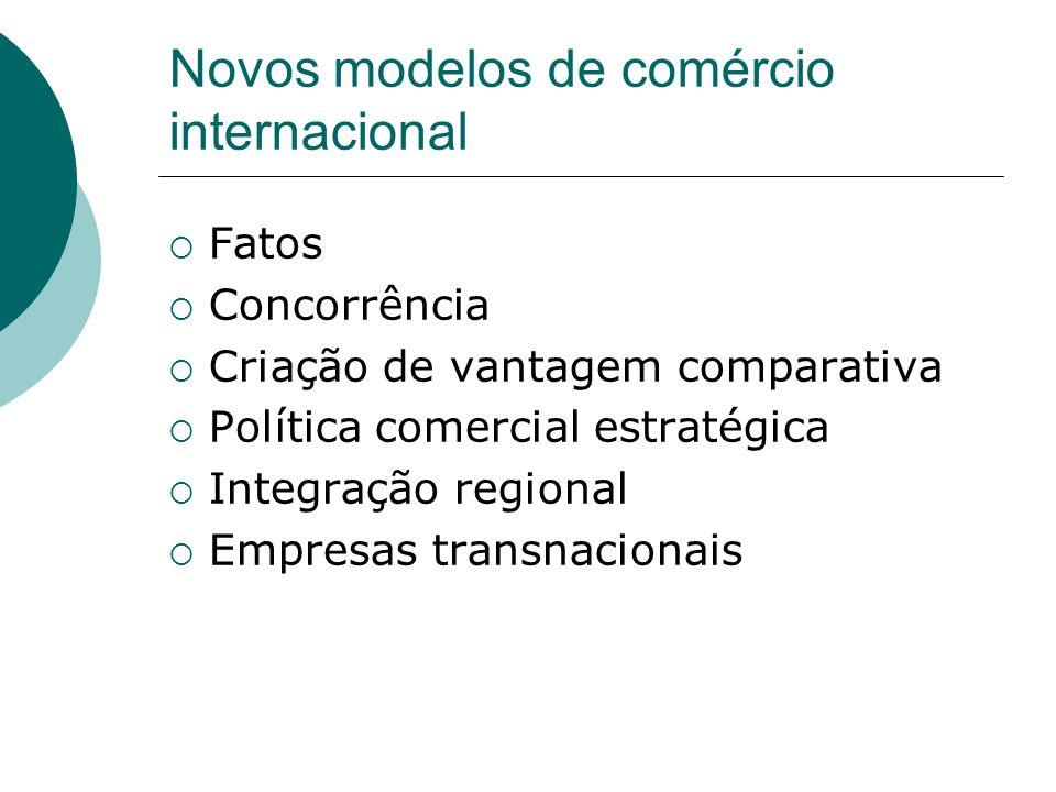 Novos modelos de comércio internacional