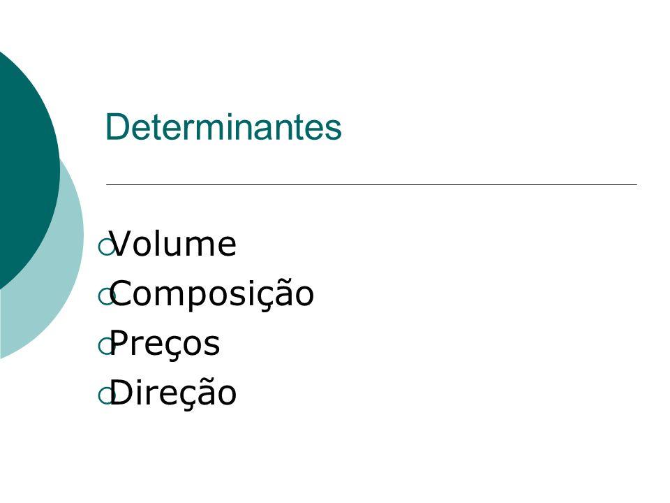 Volume Composição Preços Direção