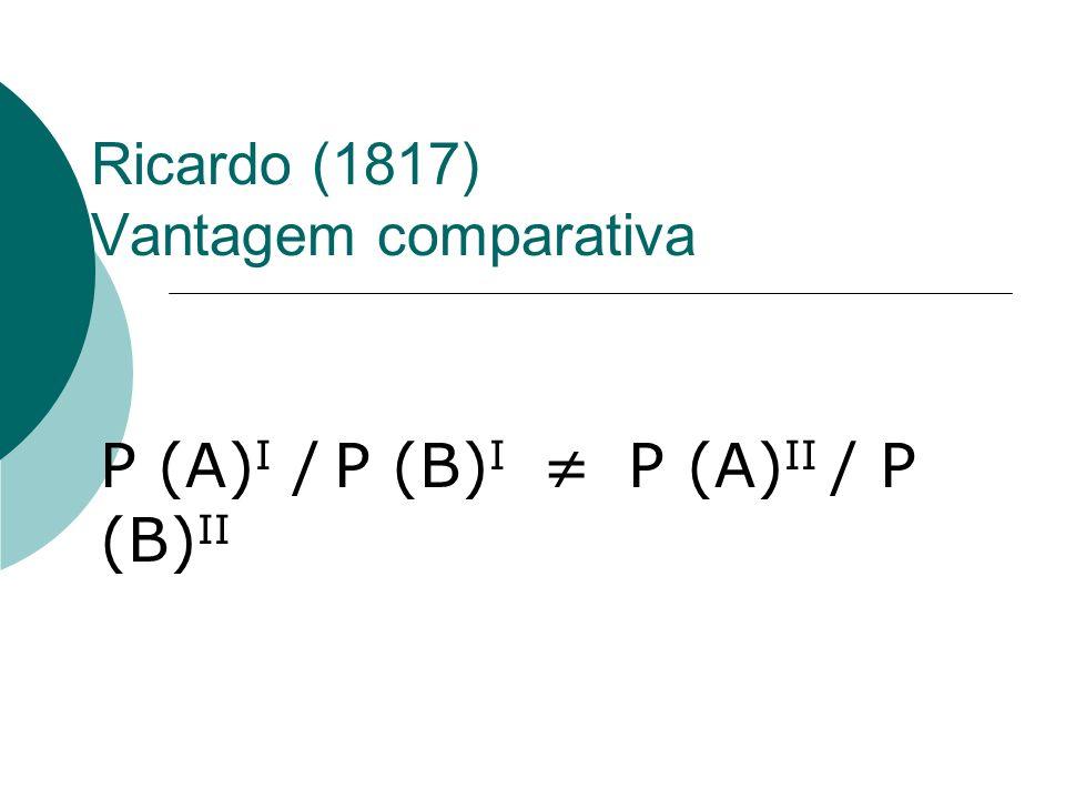 Ricardo (1817) Vantagem comparativa