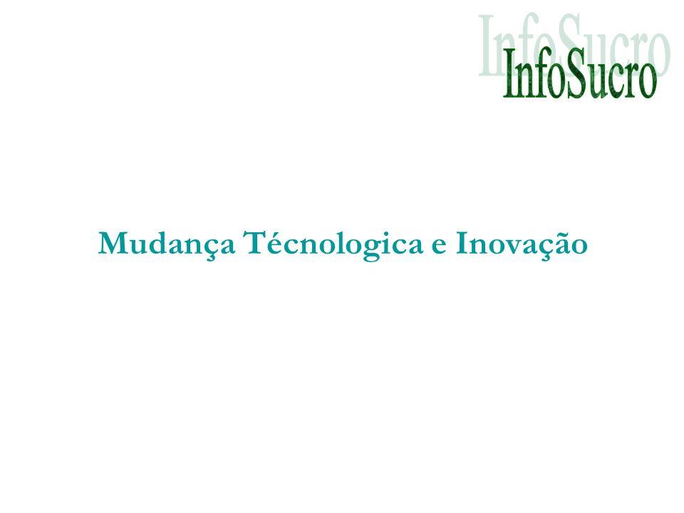 Mudança Técnologica e Inovação
