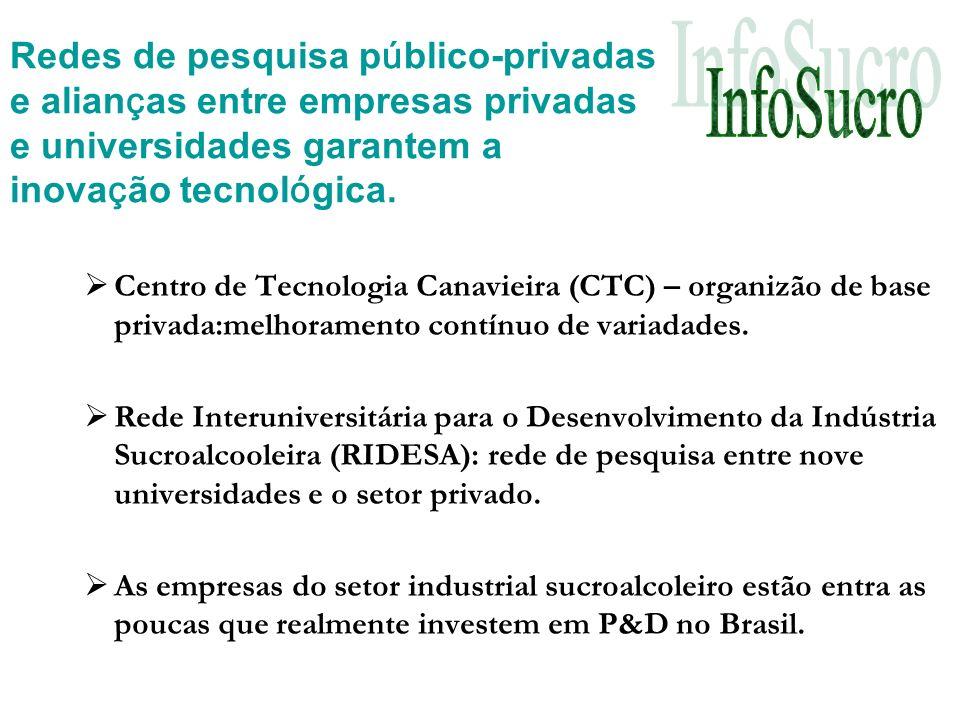 Redes de pesquisa público-privadas e alianças entre empresas privadas e universidades garantem a inovação tecnológica.
