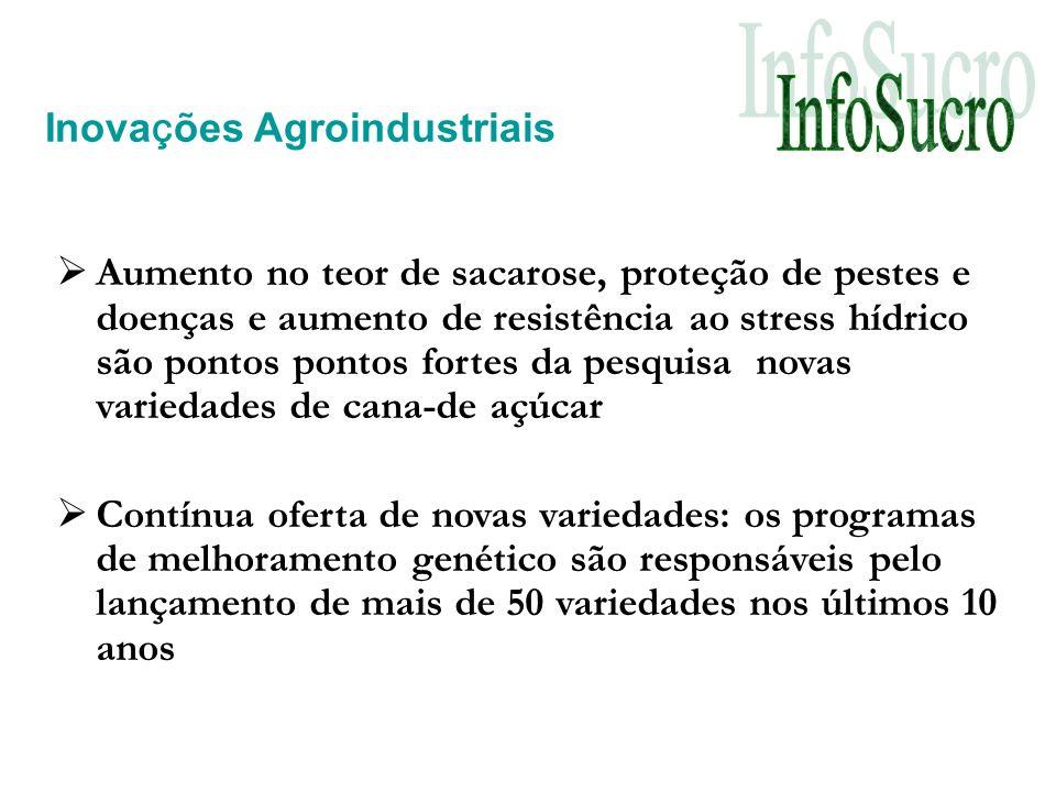 Inovações Agroindustriais
