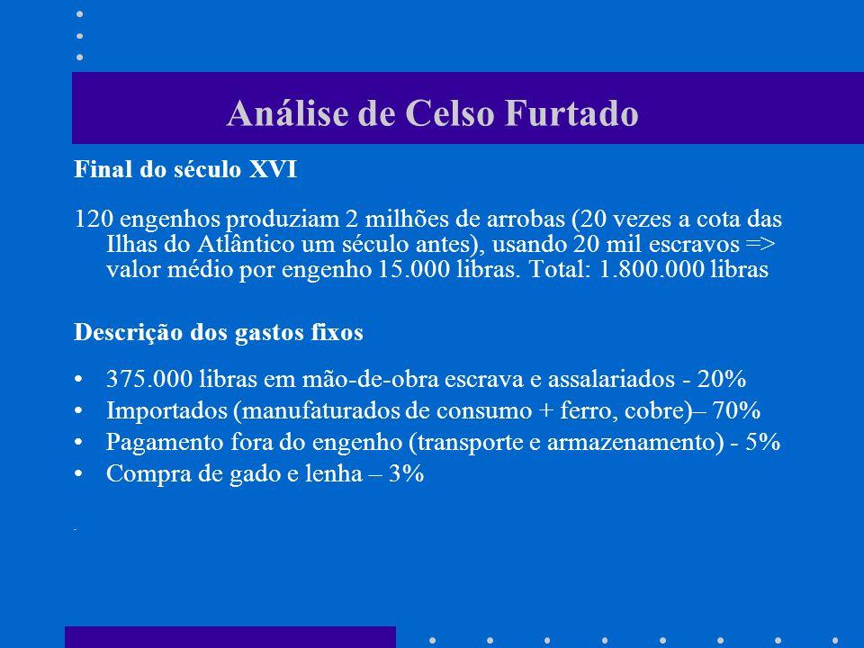 Análise de Celso Furtado