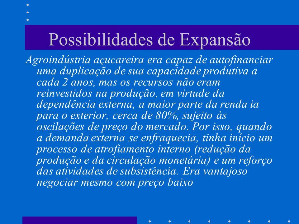 Possibilidades de Expansão