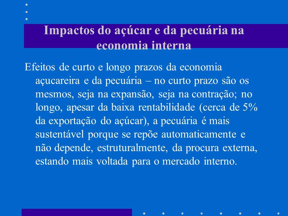 Impactos do açúcar e da pecuária na economia interna
