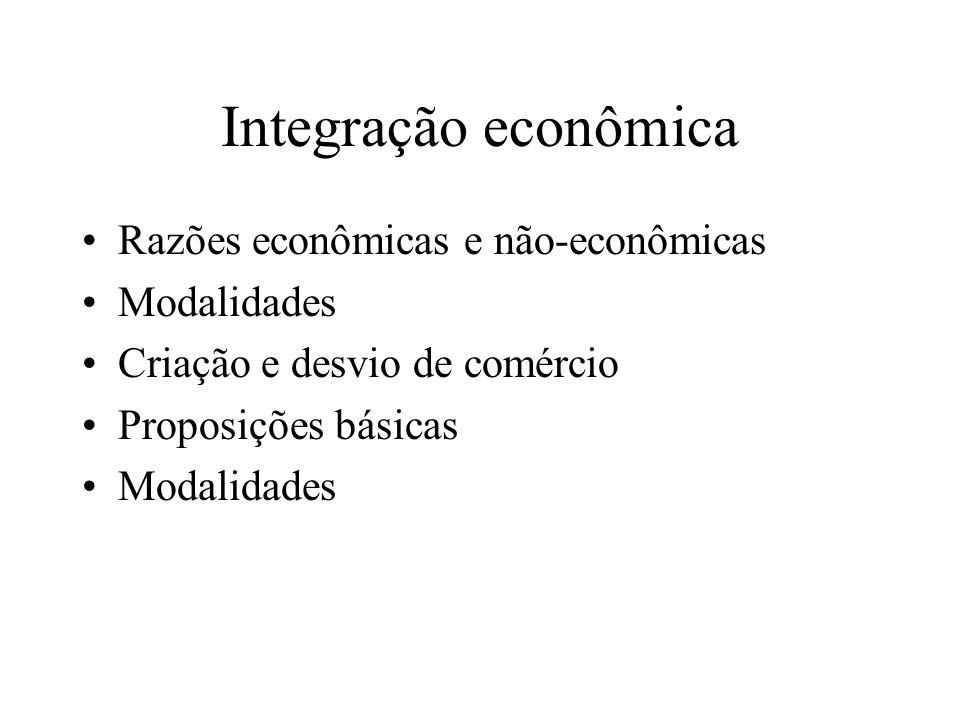 Integração econômica Razões econômicas e não-econômicas Modalidades