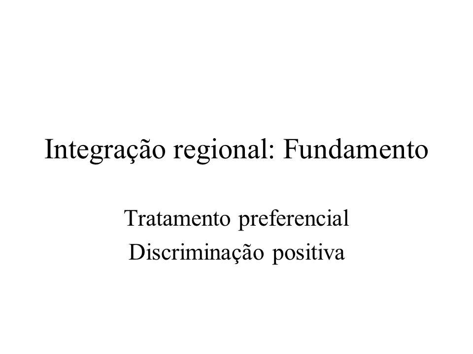 Integração regional: Fundamento