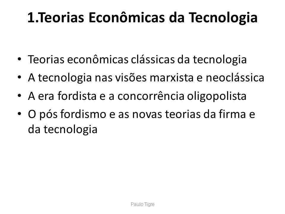 1.Teorias Econômicas da Tecnologia