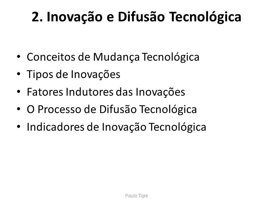 2. Inovação e Difusão Tecnológica