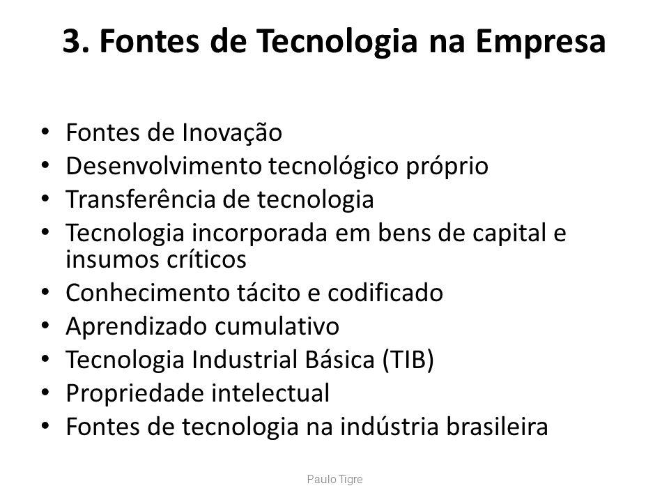 3. Fontes de Tecnologia na Empresa