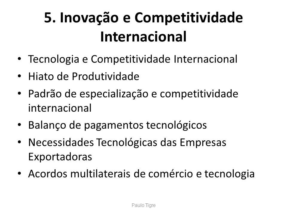 5. Inovação e Competitividade Internacional