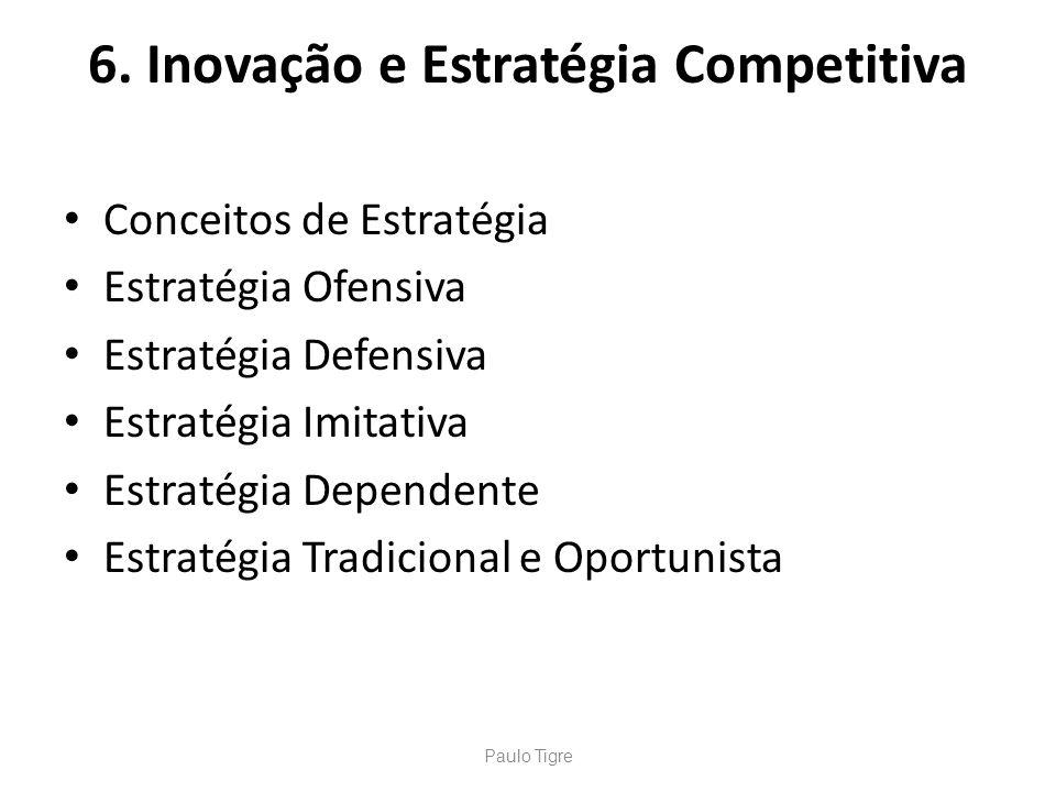 6. Inovação e Estratégia Competitiva