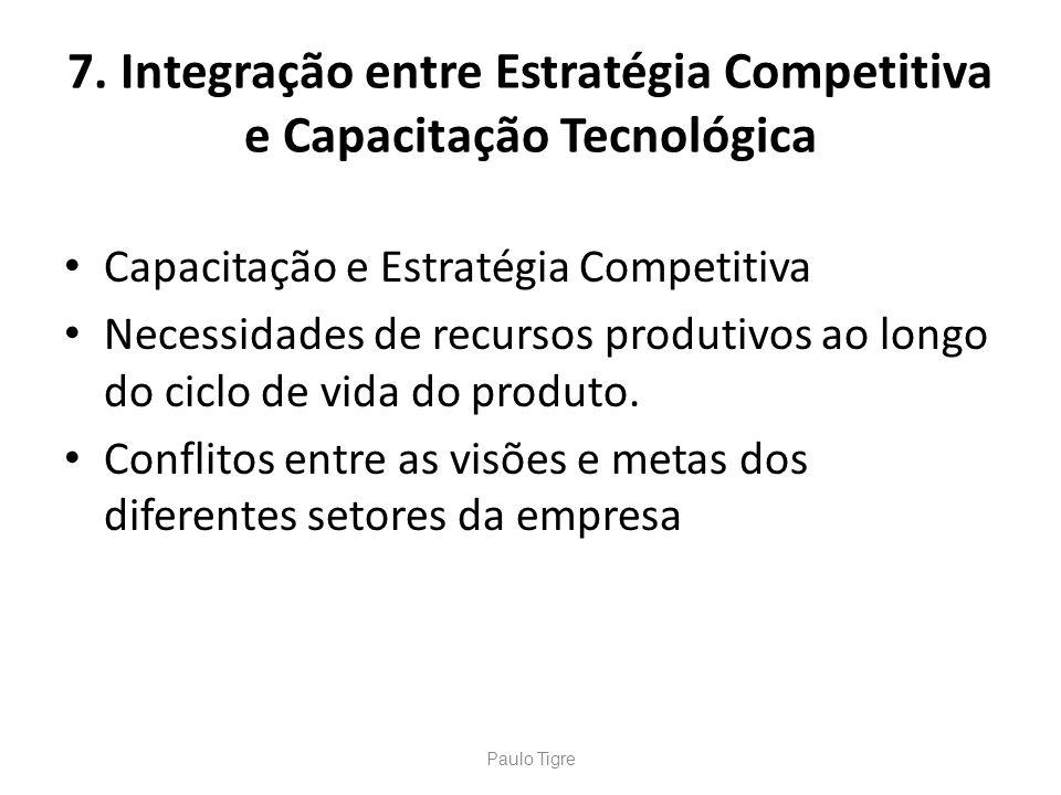7. Integração entre Estratégia Competitiva e Capacitação Tecnológica