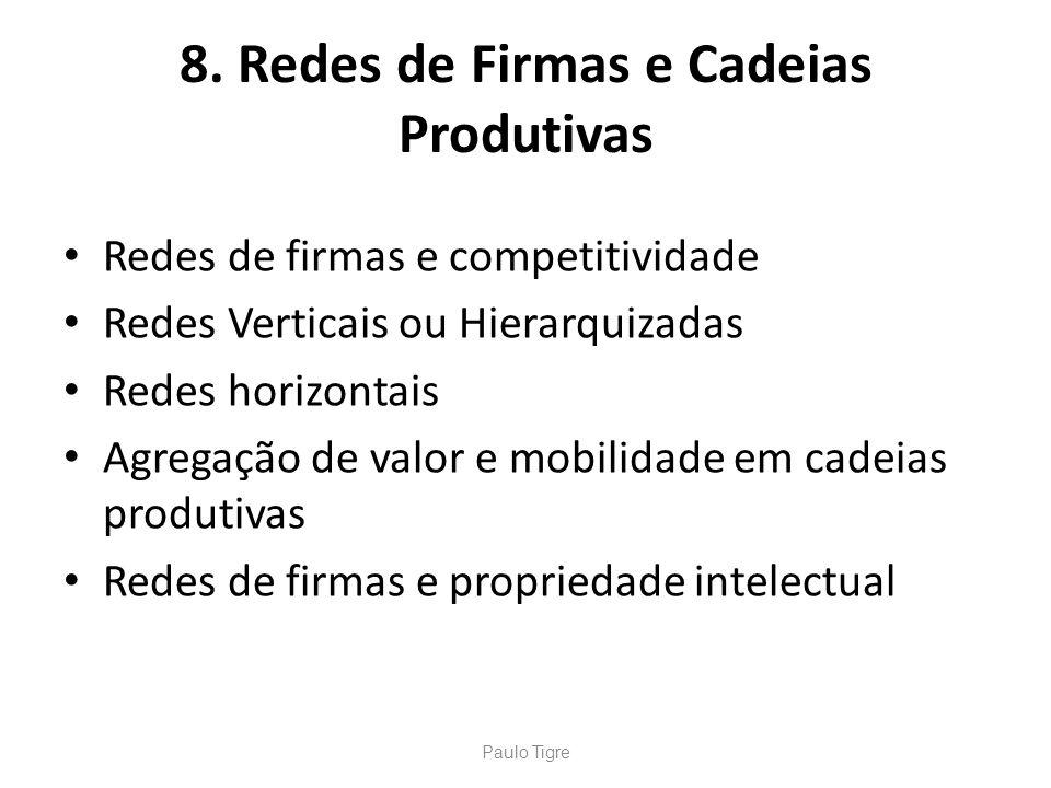 8. Redes de Firmas e Cadeias Produtivas