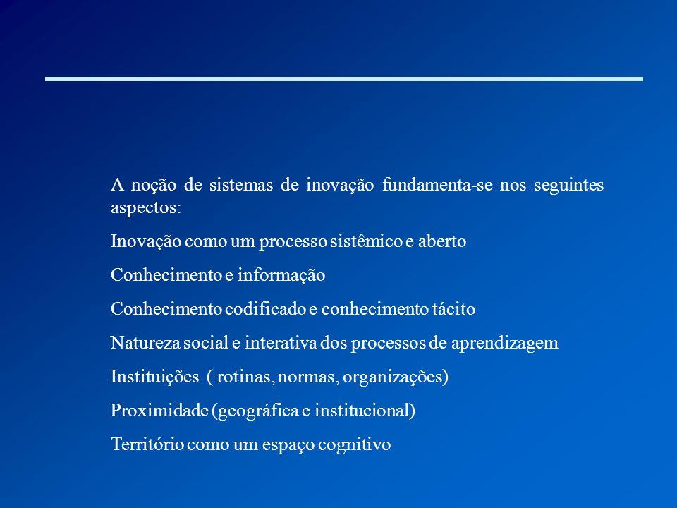 A noção de sistemas de inovação fundamenta-se nos seguintes aspectos: