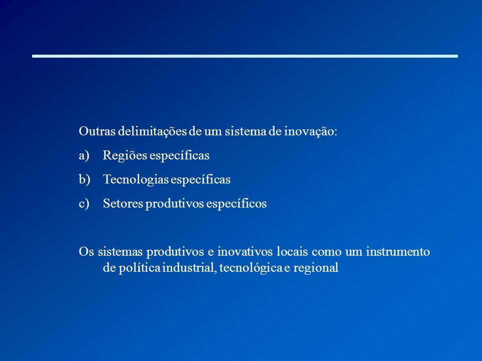 Outras delimitações de um sistema de inovação: