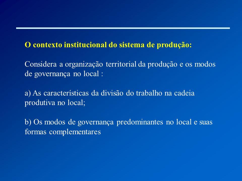 O contexto institucional do sistema de produção: