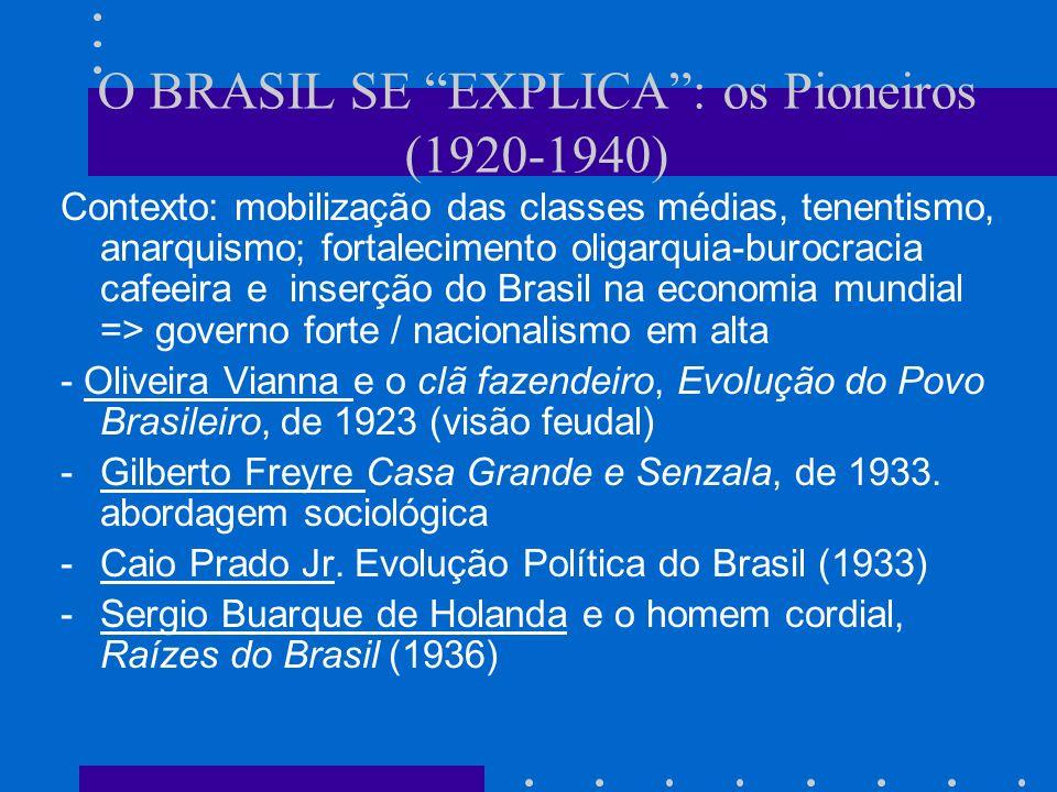 O BRASIL SE EXPLICA : os Pioneiros (1920-1940)