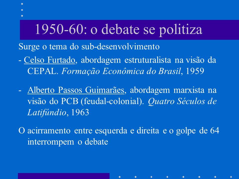 1950-60: o debate se politiza Surge o tema do sub-desenvolvimento