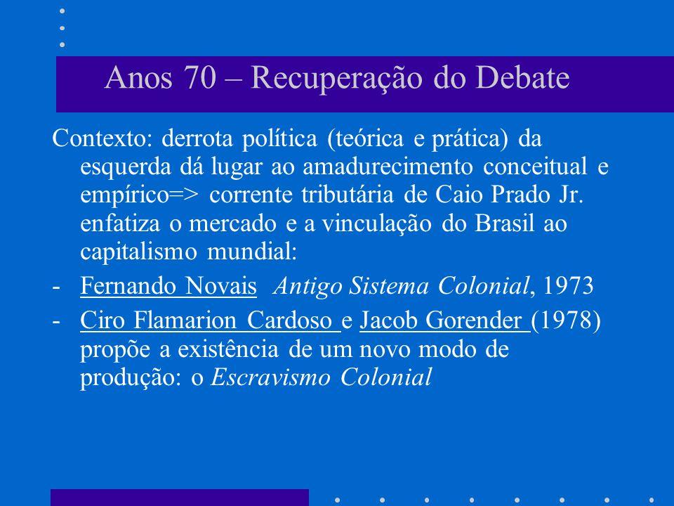 Anos 70 – Recuperação do Debate