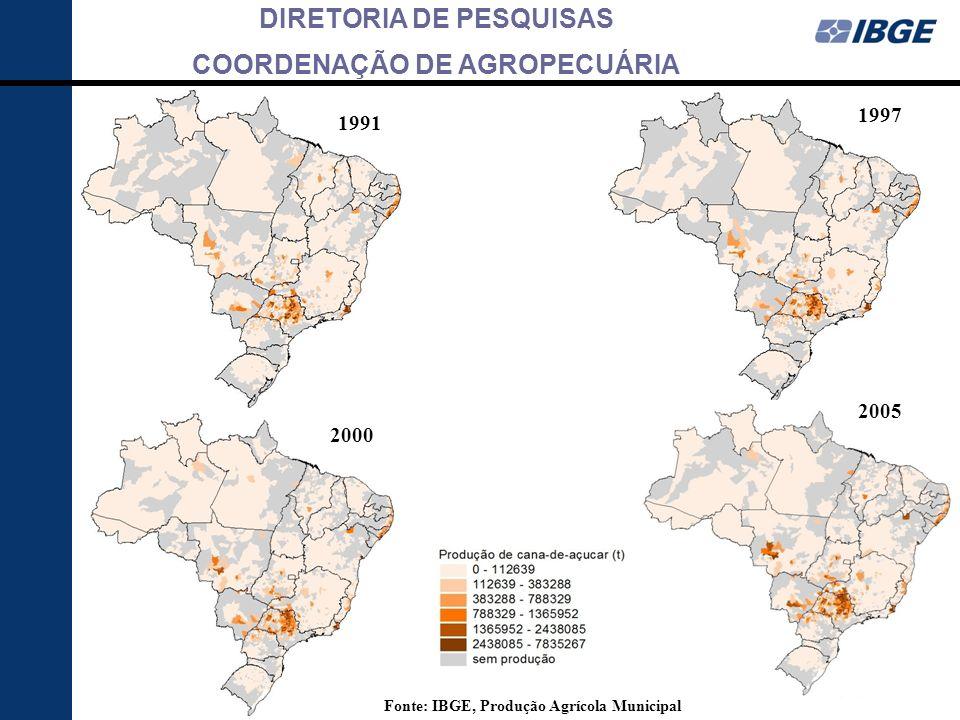 Fonte: IBGE, Produção Agrícola Municipal