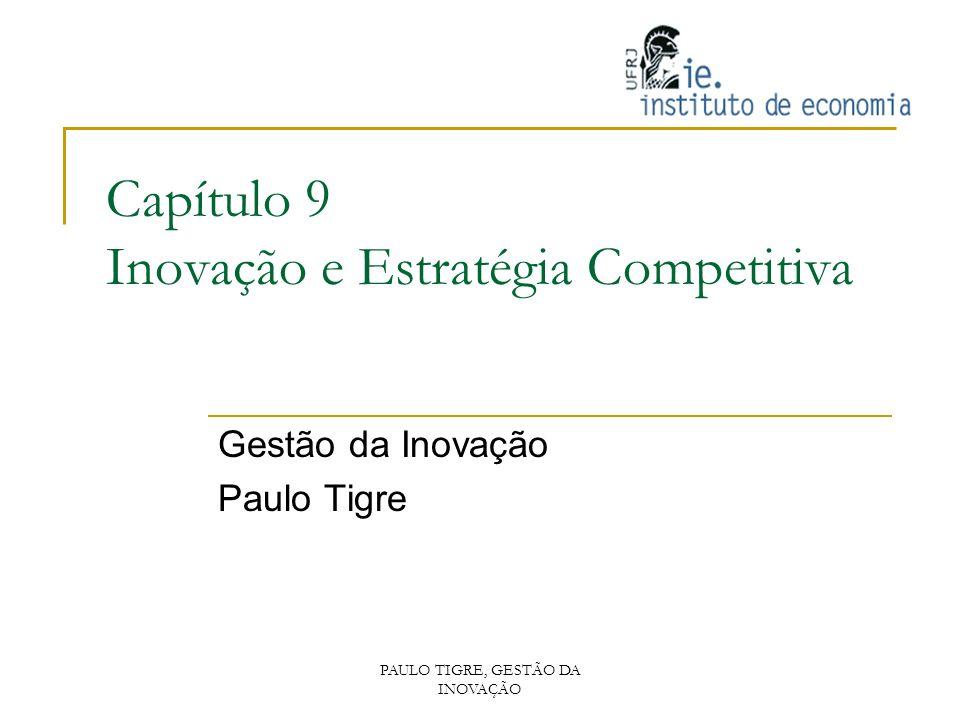 Capítulo 9 Inovação e Estratégia Competitiva