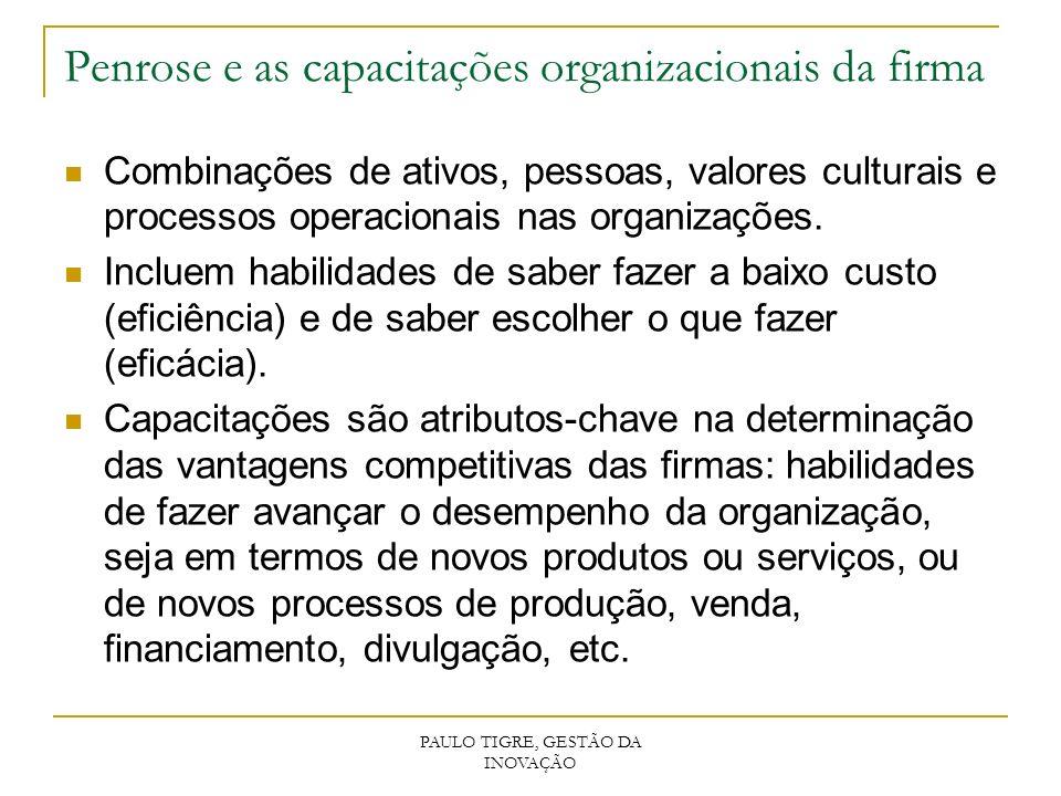 Penrose e as capacitações organizacionais da firma