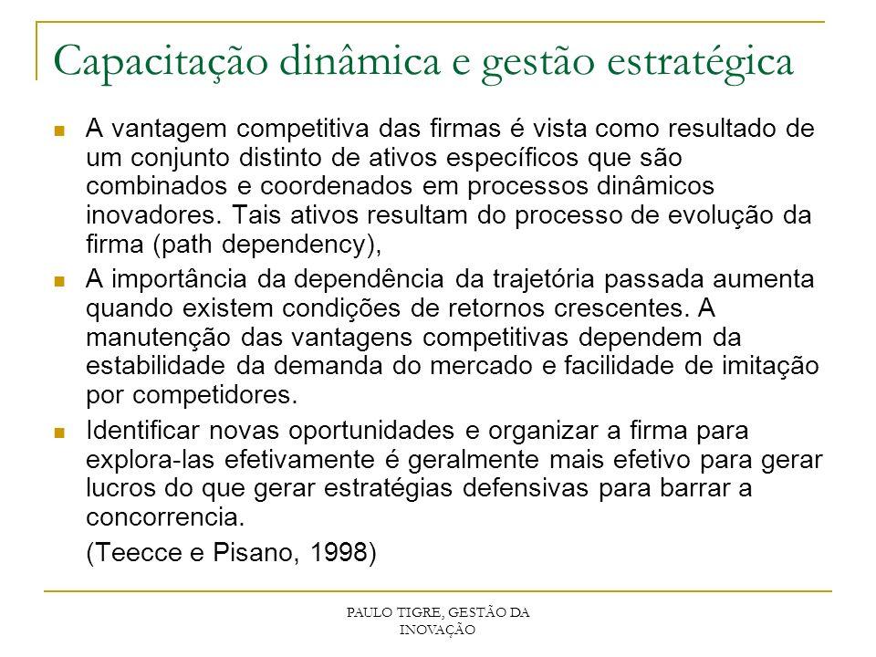 Capacitação dinâmica e gestão estratégica