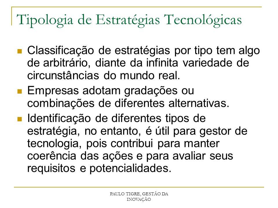Tipologia de Estratégias Tecnológicas