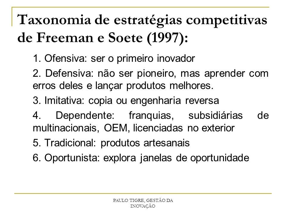 Taxonomia de estratégias competitivas de Freeman e Soete (1997):