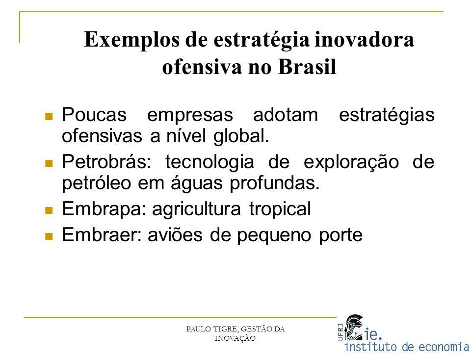 Exemplos de estratégia inovadora ofensiva no Brasil