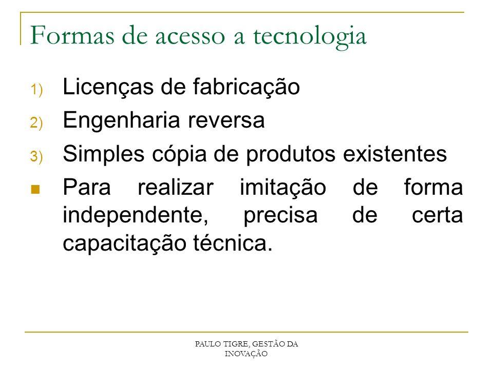 Formas de acesso a tecnologia