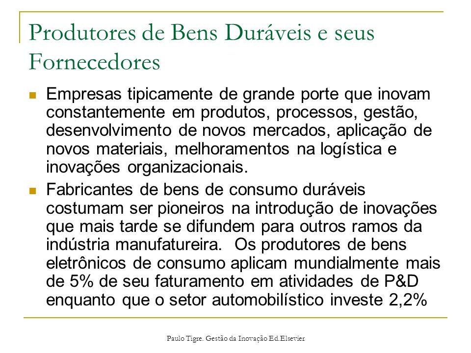 Produtores de Bens Duráveis e seus Fornecedores