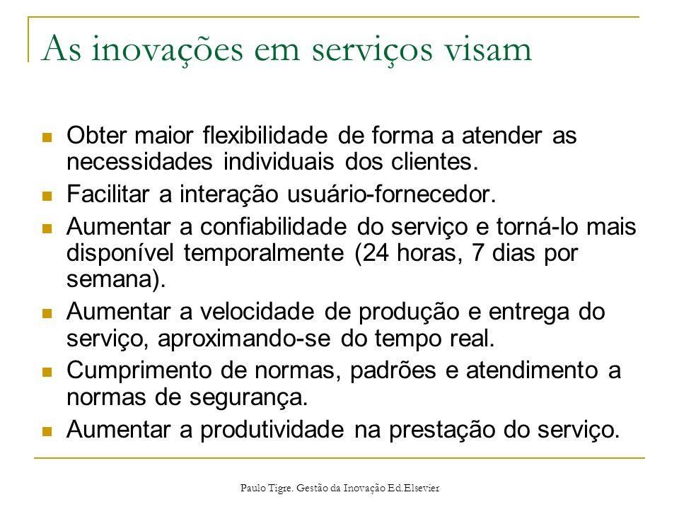 As inovações em serviços visam
