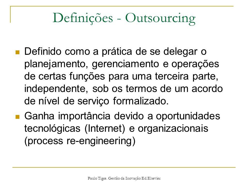 Definições - Outsourcing