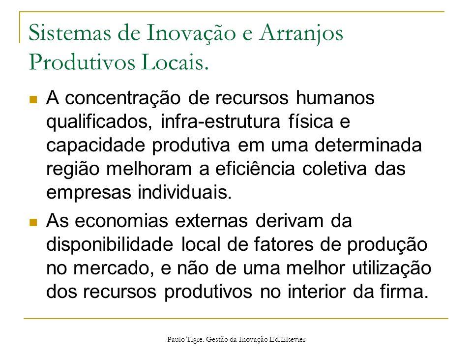 Sistemas de Inovação e Arranjos Produtivos Locais.
