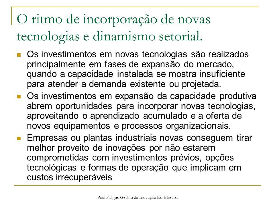 O ritmo de incorporação de novas tecnologias e dinamismo setorial.