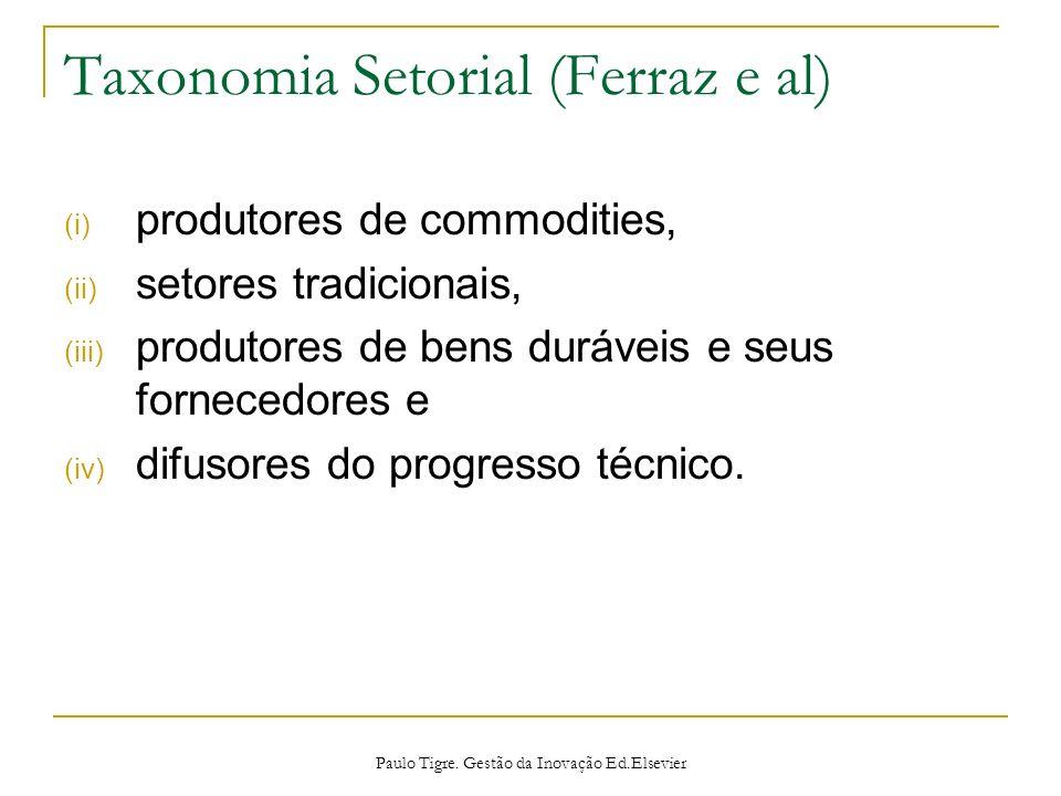 Taxonomia Setorial (Ferraz e al)