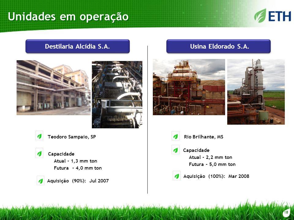 Unidades em operação Destilaria Alcídia S.A. Usina Eldorado S.A.
