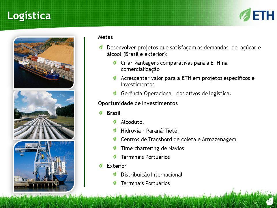 Logística Metas. Desenvolver projetos que satisfaçam as demandas de açúcar e álcool (Brasil e exterior):