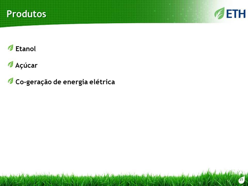 Produtos Etanol Açúcar Co-geração de energia elétrica
