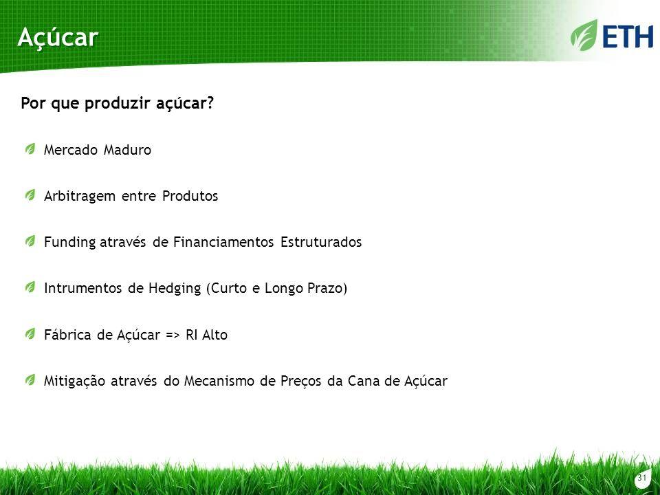 Açúcar Por que produzir açúcar Mercado Maduro