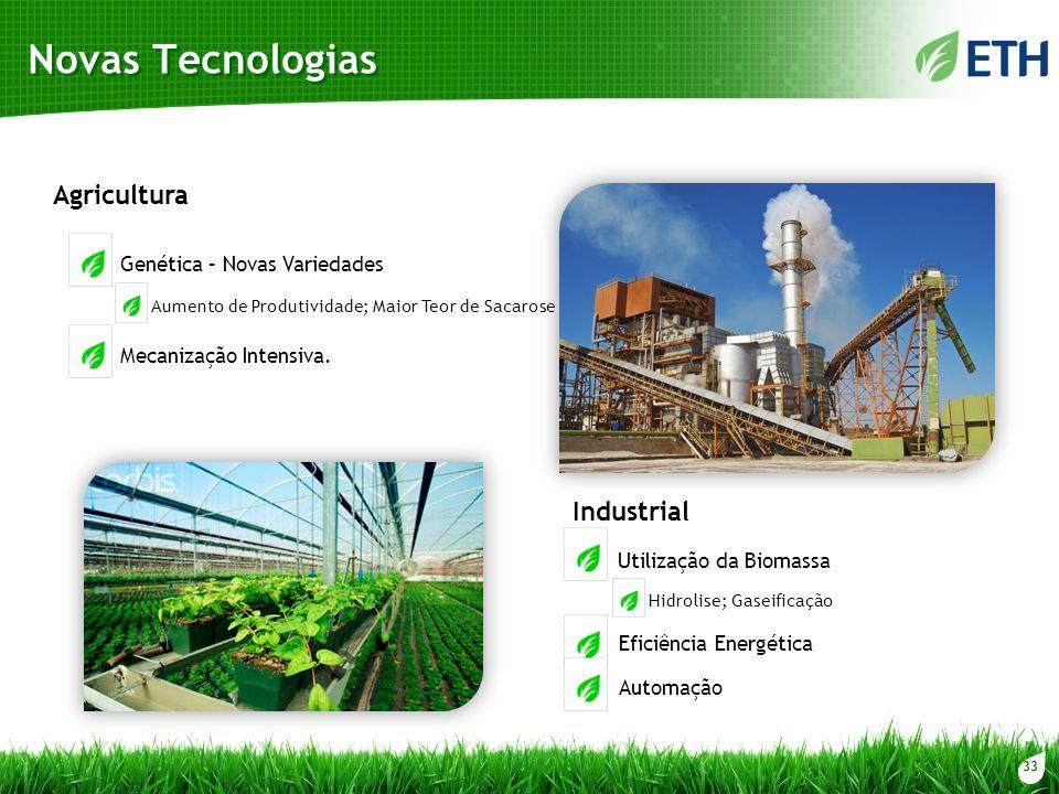 Novas Tecnologias Agricultura Industrial Genética – Novas Variedades