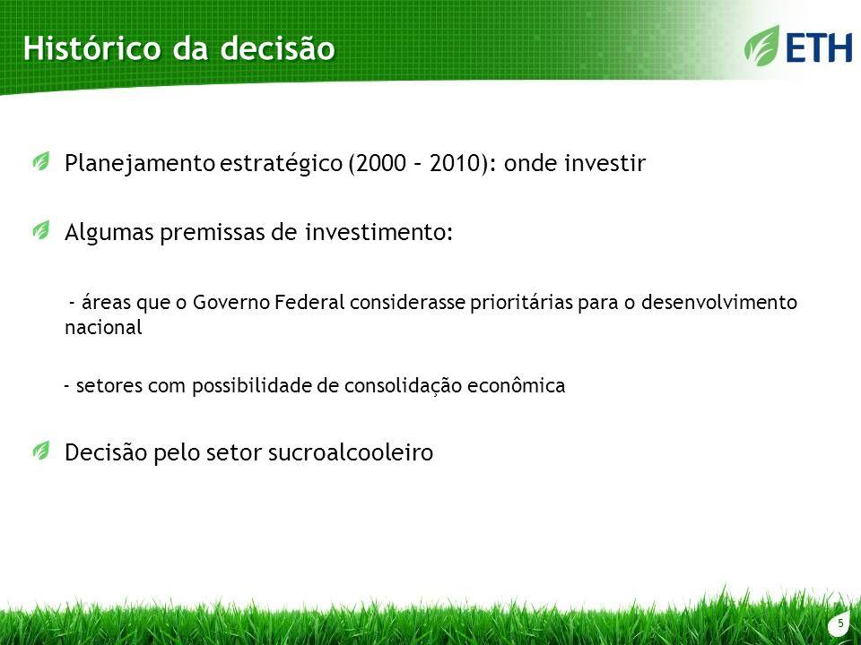 Histórico da decisão Planejamento estratégico (2000 – 2010): onde investir. Algumas premissas de investimento:
