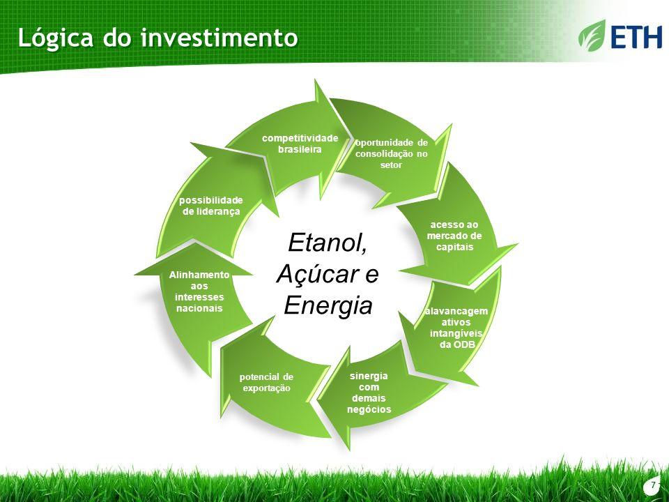 Lógica do investimento