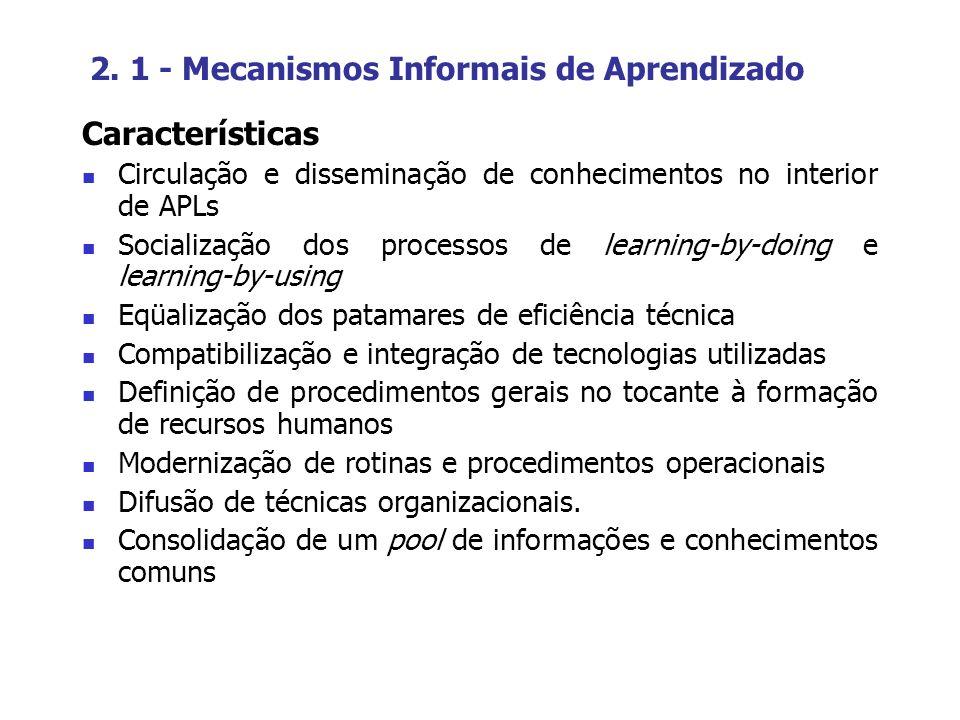 2. 1 - Mecanismos Informais de Aprendizado
