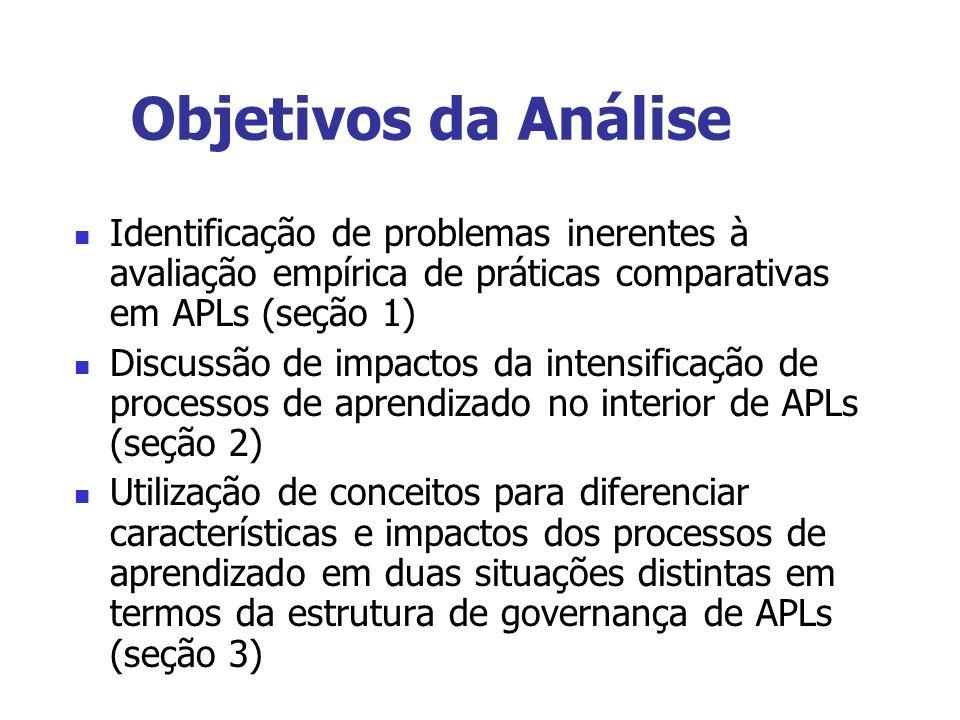 Objetivos da Análise Identificação de problemas inerentes à avaliação empírica de práticas comparativas em APLs (seção 1)